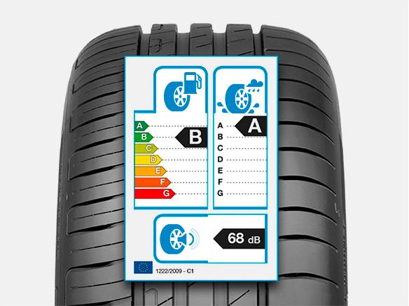 Imparare a leggere i valori dei pneumatici: