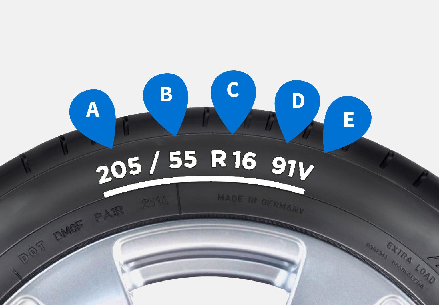 I tuoi pneumatici: impariamo a leggerli e conoscerli insieme.